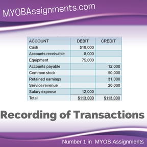 Recording of Transactions Assignment Help