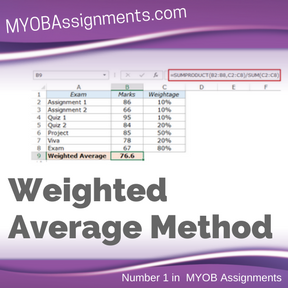 Weighted Average Method Assignment Help